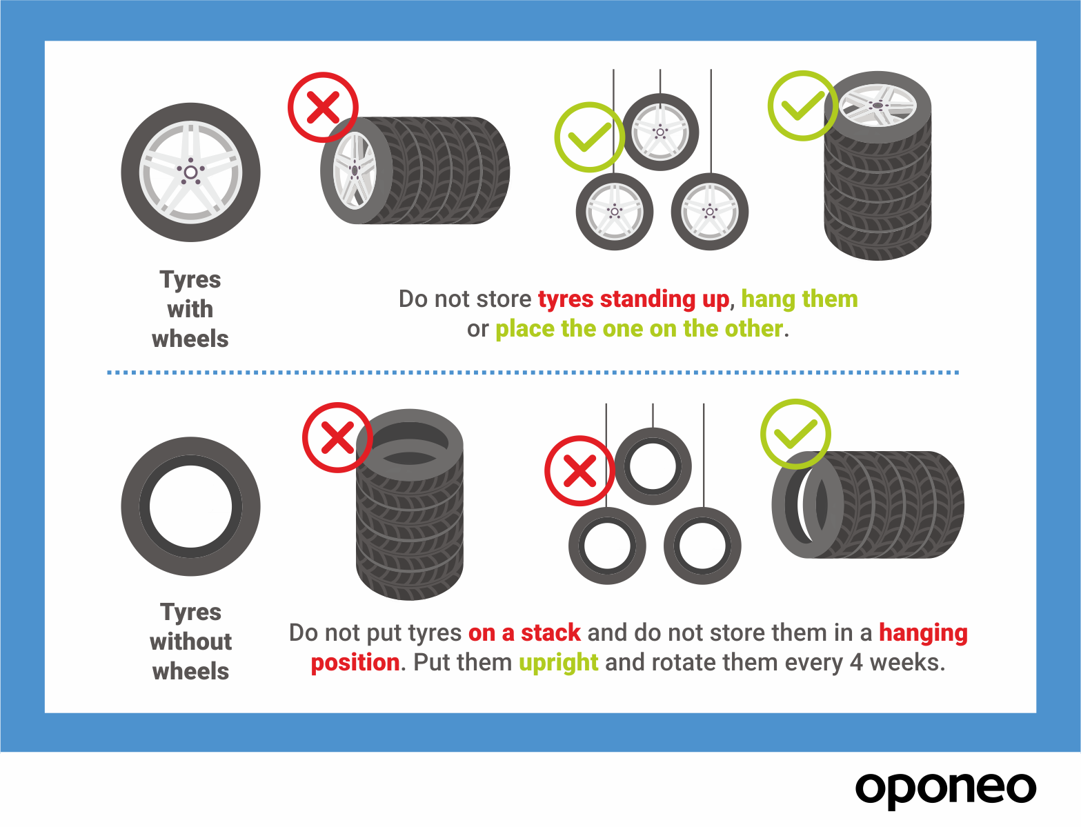Tips on Storing Your Tyres Correctly